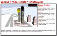 Sept11th Tragedy